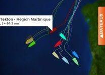Transat Bretagne-Martinique : Éric Baray en sixième position
