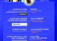 Festival Prix de Court : Palmarès 2014
