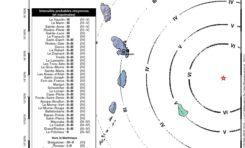 Communiqué sur le séisme ressenti du 16 Juillet 2015 ( 253 km à l''est−sud−est de,Le Vauclin)
