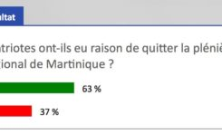 RCI Martinique se lance dans les sondages...Eddie Marajo ne va pas prendre la blague