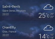 Weather Report all around the world