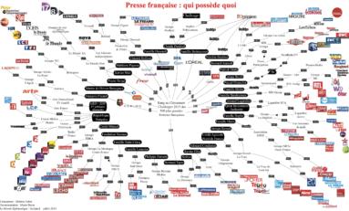 L'ensemble des médias français appartient à 31 personnes. WTF.