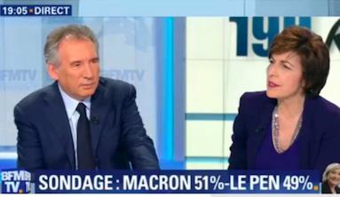 L'image du jour 02/05/17 Sondage : Macron/ Marine Le Pen