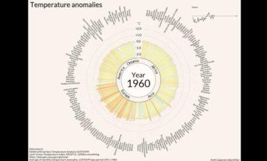 Le réchauffement climatique comme vous ne l'avez jamais vu (vidéo)