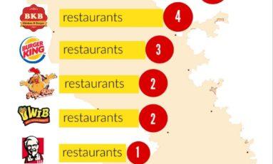 La Martinique...une fast-food Island qui ne mange pas de pain