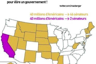 La démocratie... à la sauce américaine