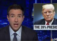 Avec un président à 39% d'opinions positives les USA sont en PLS... Macron est à 18% 😳