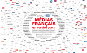 Médias français : qui possède quoi ? (mise à jour)