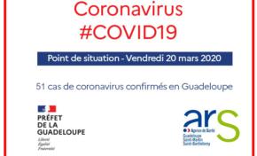 Coronavirus en Guadeloupe : 1er décès...51 cas confirmés