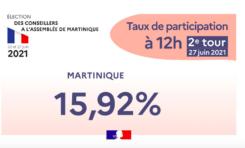 2 ème tour élections Collectivité Territoriale de Martinique. Taux de participation à 12 heures